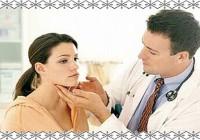 Щитовидная железа симптомы, признаки заболевания
