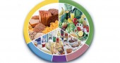 """Сбалансированное питание для похудения """"Меню и правила питания"""""""