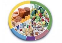 Сбалансированное питание для похудения. Меню и правила питания.