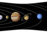 Естественные спутники планет Cолнечной системы