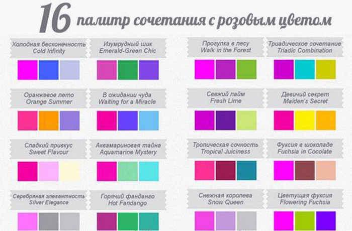 Цвет фуксия