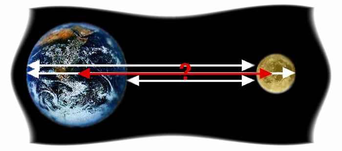 Луна спутник Земли